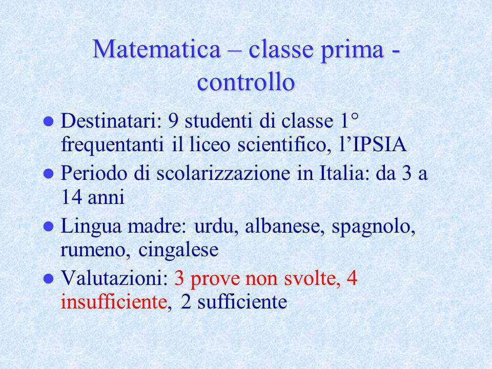 Matematica – classe prima - controllo Destinatari: 9 studenti di classe 1° frequentanti il liceo scientifico, lIPSIA Periodo di scolarizzazione in Ita