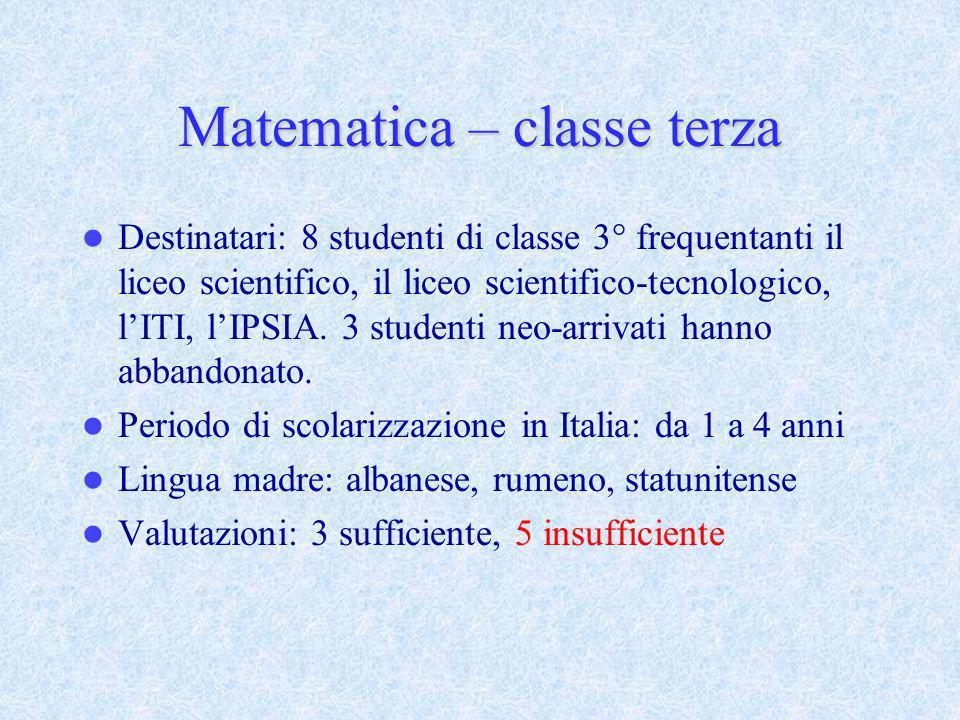 Matematica – classe terza Destinatari: 8 studenti di classe 3° frequentanti il liceo scientifico, il liceo scientifico-tecnologico, lITI, lIPSIA. 3 st