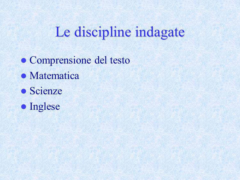 Le discipline indagate Comprensione del testo Matematica Scienze Inglese