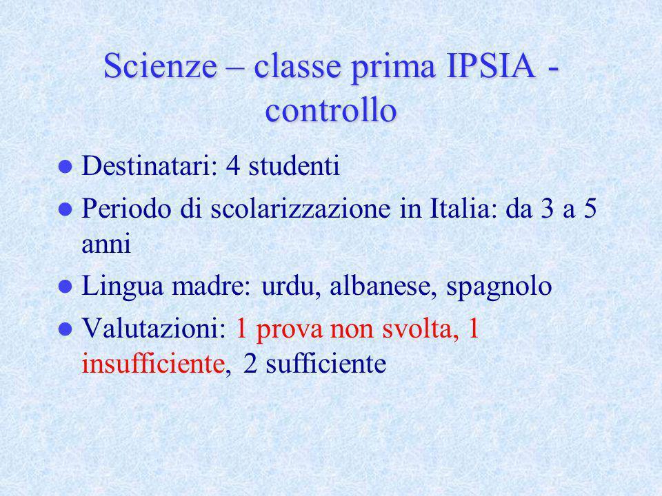 Scienze – classe prima IPSIA - controllo Destinatari: 4 studenti Periodo di scolarizzazione in Italia: da 3 a 5 anni Lingua madre: urdu, albanese, spa