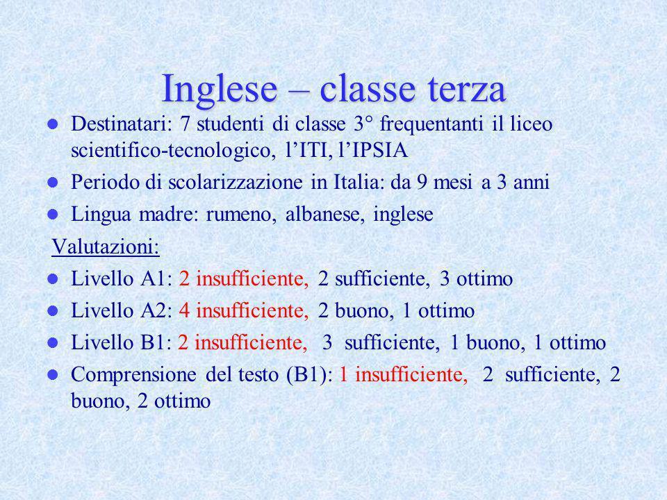 Inglese – classe terza Destinatari: 7 studenti di classe 3° frequentanti il liceo scientifico-tecnologico, lITI, lIPSIA Periodo di scolarizzazione in