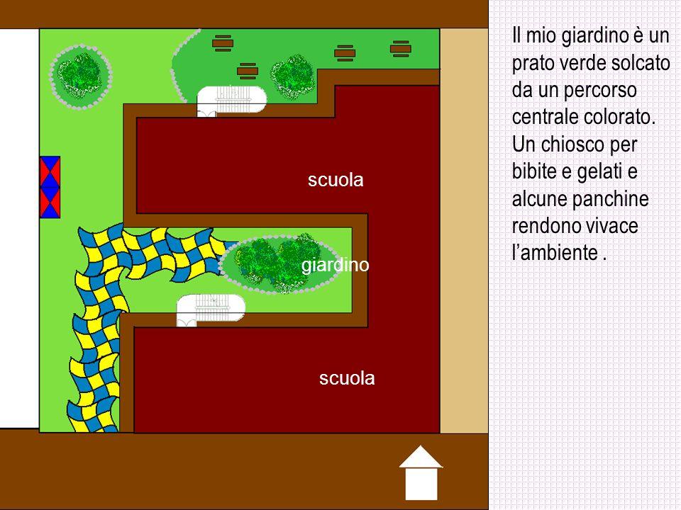 giardino scuola Il mio giardino è un prato verde solcato da un percorso centrale colorato. Un chiosco per bibite e gelati e alcune panchine rendono vi