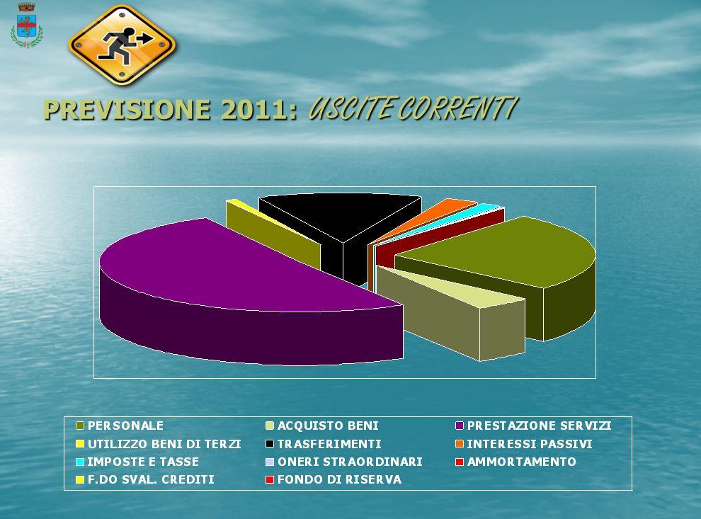 PREVISIONE 2011: USCITE CORRENTI
