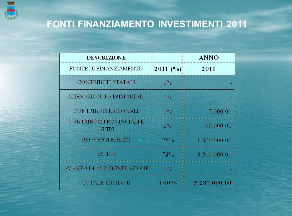 FONTI FINANZIAMENTO INVESTIMENTI 2011
