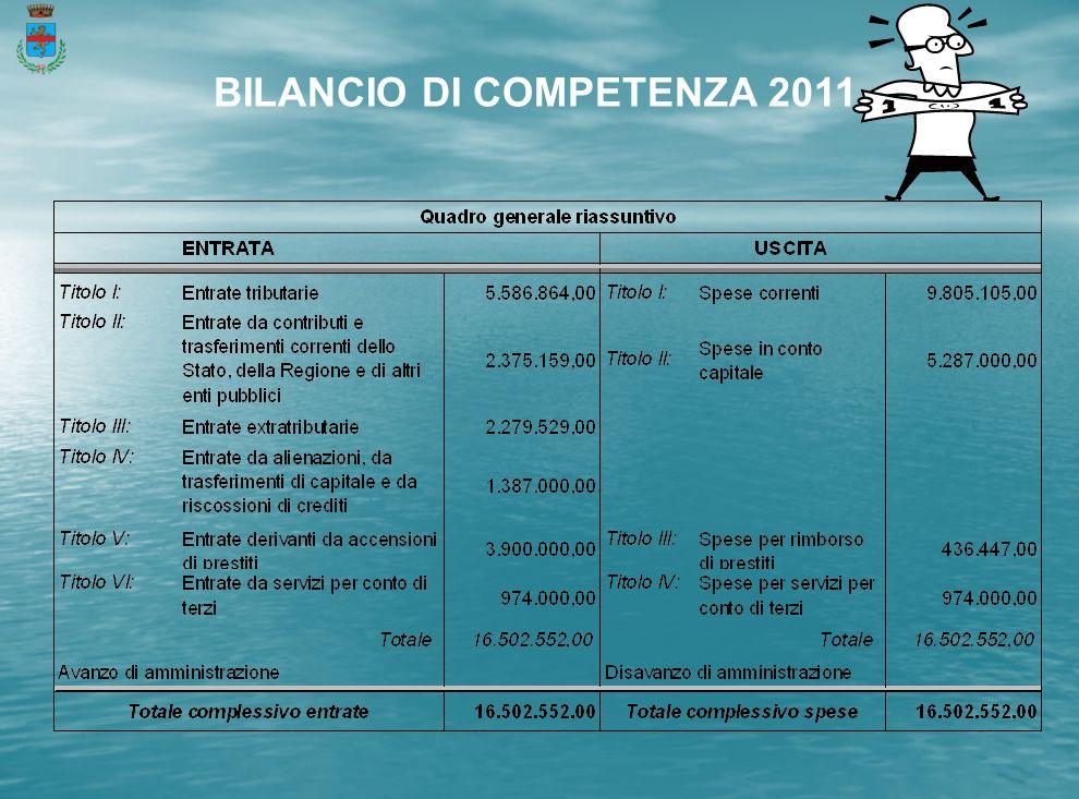 BILANCIO DI COMPETENZA 2011