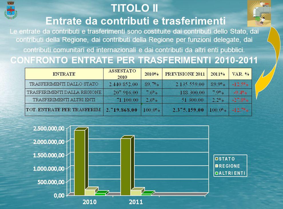 TITOLO II Entrate da contributi e trasferimenti Le entrate da contributi e trasferimenti sono costituite dai contributi dello Stato, dai contributi della Regione, dai contributi della Regione per funzioni delegate, dai contributi comunitari ed internazionali e dai contributi da altri enti pubblici.