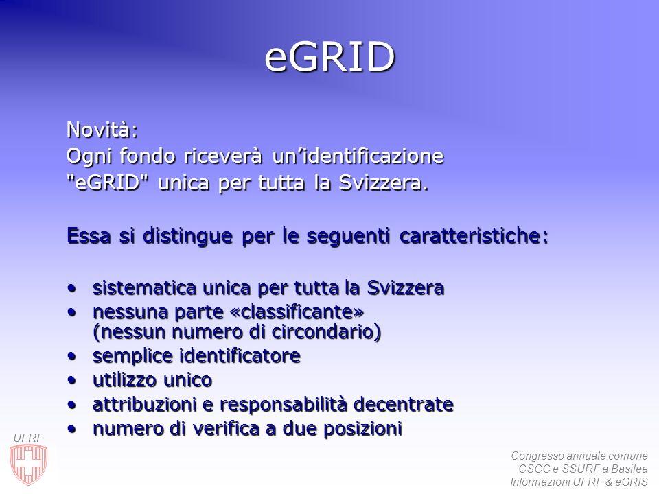 Congresso annuale comune CSCC e SSURF a Basilea Informazioni UFRF & eGRIS UFRF eGRID Novità: Ogni fondo riceverà unidentificazione eGRID unica per tutta la Svizzera.