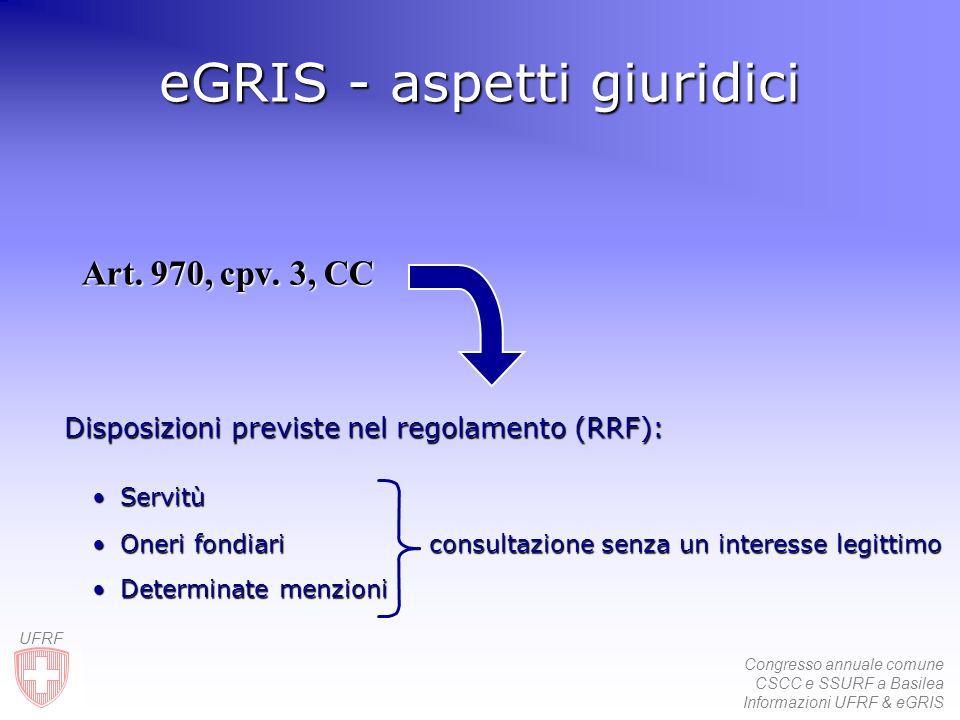 Congresso annuale comune CSCC e SSURF a Basilea Informazioni UFRF & eGRIS UFRF eGRIS - aspetti giuridici Art. 970, cpv. 3, CC Disposizioni previste ne
