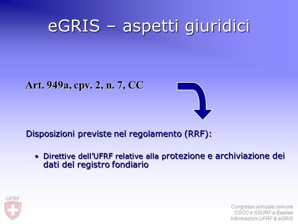 Congresso annuale comune CSCC e SSURF a Basilea Informazioni UFRF & eGRIS UFRF eGRIS – aspetti giuridici Art.