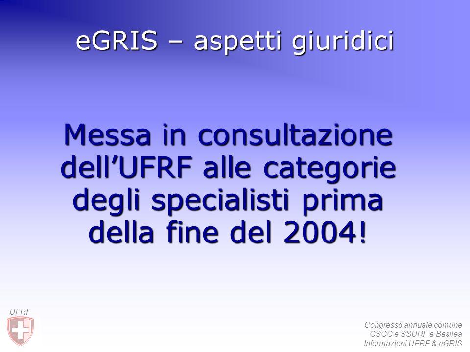 Congresso annuale comune CSCC e SSURF a Basilea Informazioni UFRF & eGRIS UFRF eGRIS – aspetti giuridici Messa in consultazione dellUFRF alle categori