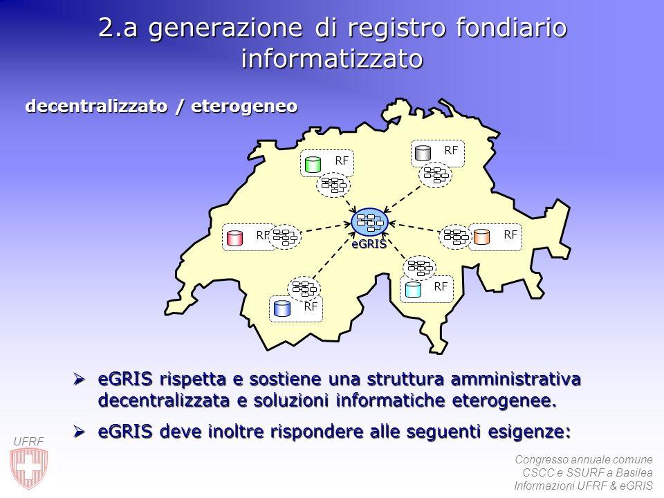 Congresso annuale comune CSCC e SSURF a Basilea Informazioni UFRF & eGRIS UFRF decentralizzato / eterogeneo 2.a generazione di registro fondiario info