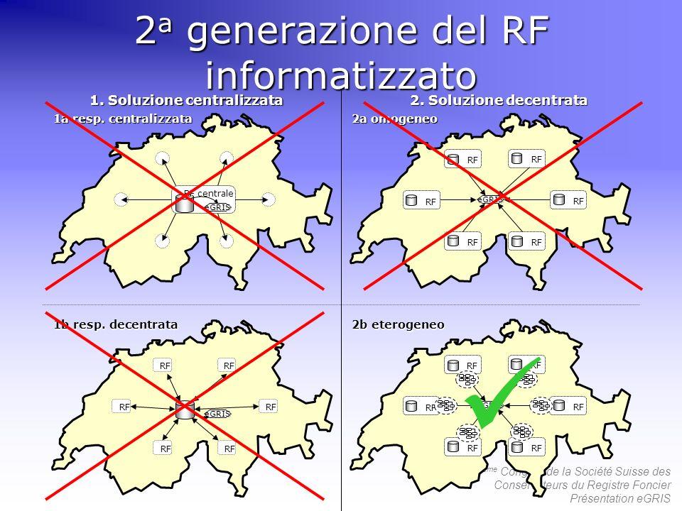 54 ème Congrès de la Société Suisse des Conservateurs du Registre Foncier Présentation eGRIS 2 a generazione del RF informatizzato eGRIS RF RFRF RF RF RF eGRIS RF centrale eGRIS RF RFRF RF RFRF eGRIS RF RF RF RF RF RF 1a resp.
