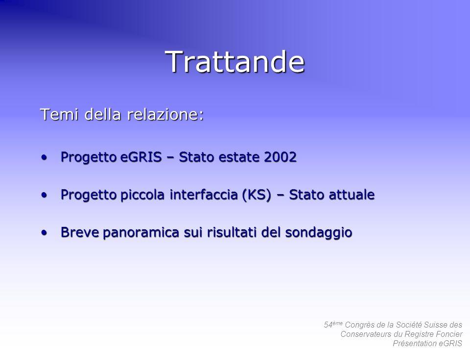 54 ème Congrès de la Société Suisse des Conservateurs du Registre Foncier Présentation eGRIS Interfaccia RF MU Com.Y1 Com.Y22 Com.Y9 Com.Y3 Com.Y2 GeoC GeoA GeoY RF Cantone C A Y B X 2000 - 2003 Progetto scambio di dati RF MU «piccola interfaccia»