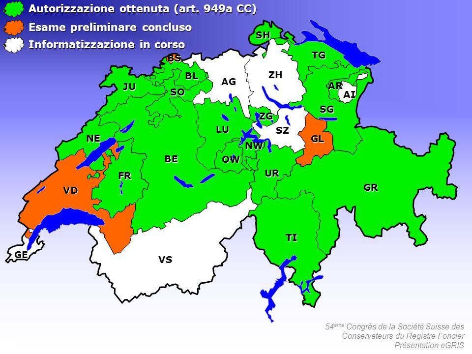 54 ème Congrès de la Société Suisse des Conservateurs du Registre Foncier Présentation eGRIS Interfaccia RF MU Com.Y1 Com.Y22 Com.Y9 Com.Y3 Com.Y2 GeoC GeoA GeoY RF Cantone C A Y B X RF/MU