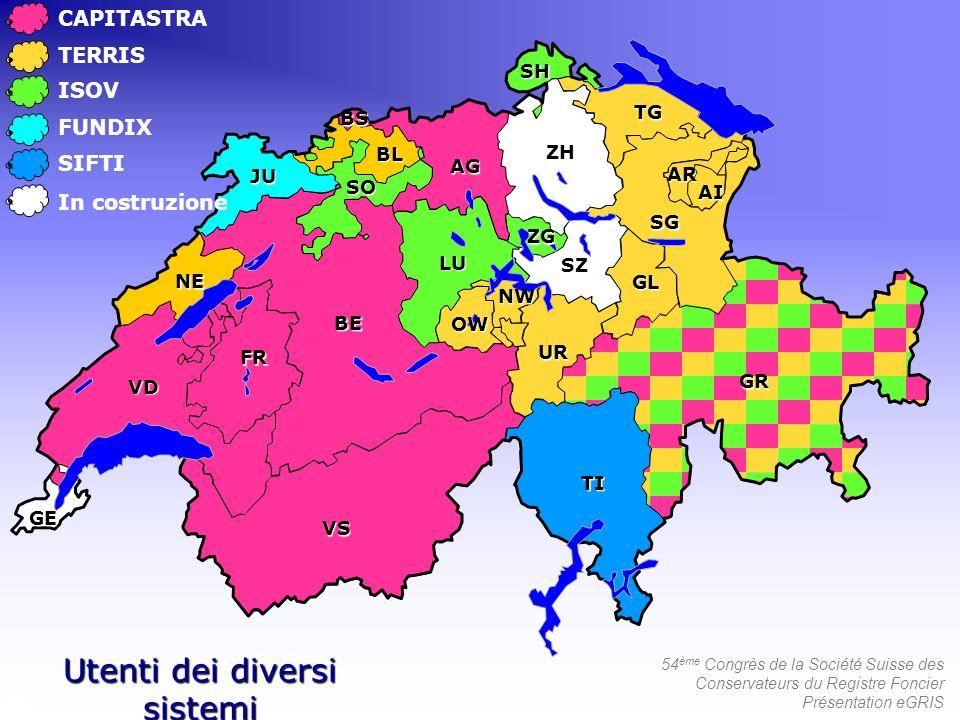 54 ème Congrès de la Société Suisse des Conservateurs du Registre Foncier Présentation eGRIS Creazione del modello di base RF informatizzato MU/RF Progetto pilota RF informatizzato RF informatizzato Progetto PARIS Progetto PARIS Piccola interfaccia Piccola interfaccia eGRIS