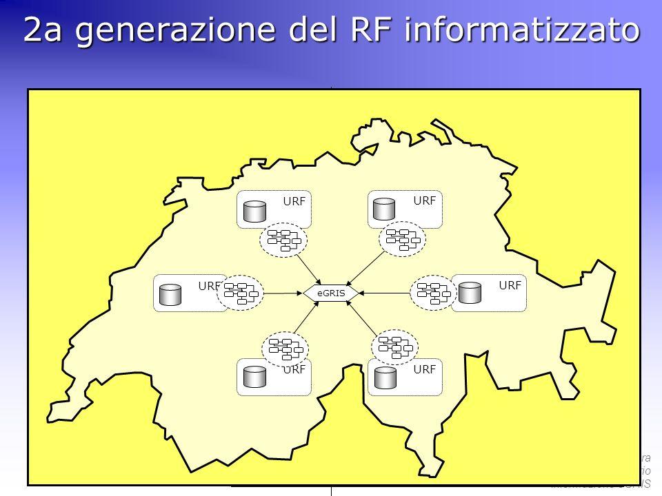 55mo Congresso della Società Svizzera degli Ufficiali del Registro Fondiario Informazione eGRIS decentrato / eterogeneo 1. Zentrale Lösung 1a zentrale