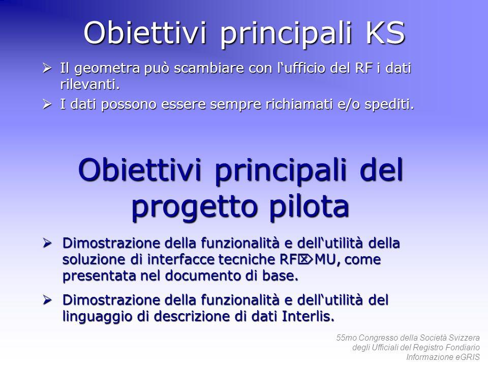 55mo Congresso della Società Svizzera degli Ufficiali del Registro Fondiario Informazione eGRIS Obiettivi principali KS Il geometra può scambiare con