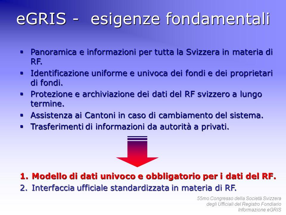 55mo Congresso della Società Svizzera degli Ufficiali del Registro Fondiario Informazione eGRIS eGRIS - esigenze fondamentali Panoramica e informazion