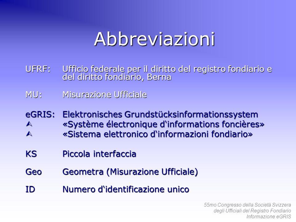 55mo Congresso della Società Svizzera degli Ufficiali del Registro Fondiario Informazione eGRIS Abbreviazioni UFRF:Ufficio federale per il diritto del