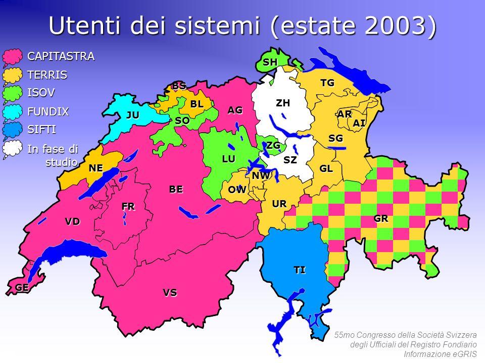 55mo Congresso della Società Svizzera degli Ufficiali del Registro Fondiario Informazione eGRIS Utenti dei sistemi (estate 2003) CAPITASTRA TERRIS ISO