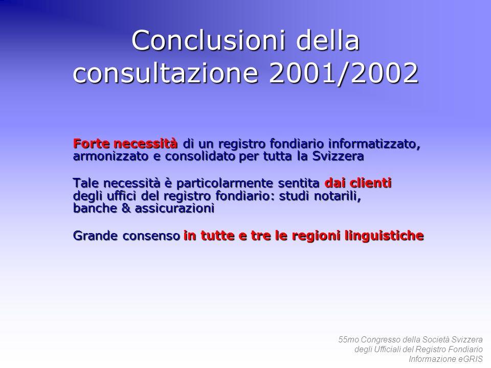 55mo Congresso della Società Svizzera degli Ufficiali del Registro Fondiario Informazione eGRIS Conclusioni della consultazione 2001/2002 Forte necess