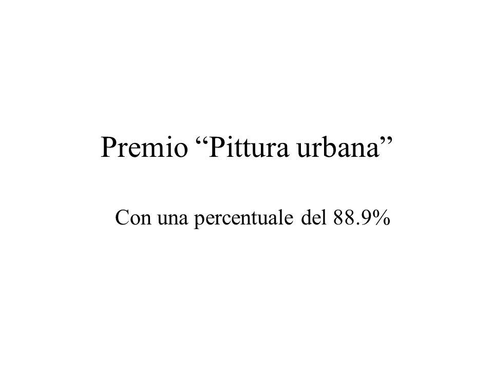 Premio Pittura urbana Con una percentuale del 88.9%