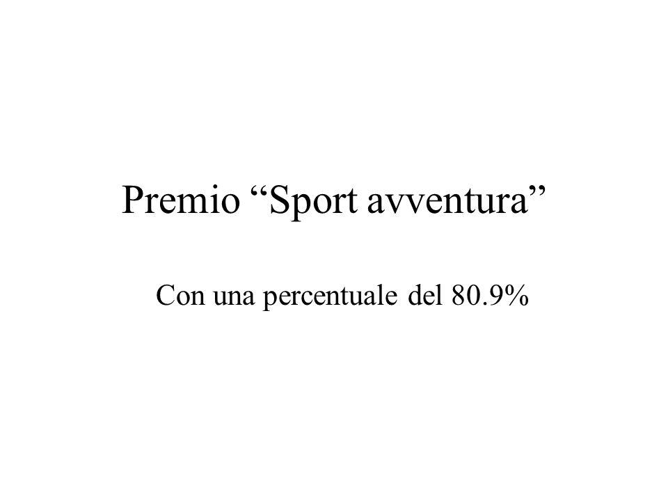 Premio Sport avventura Con una percentuale del 80.9%