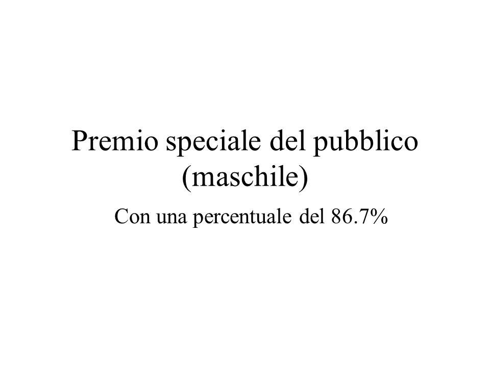 Premio speciale del pubblico (maschile) Con una percentuale del 86.7%