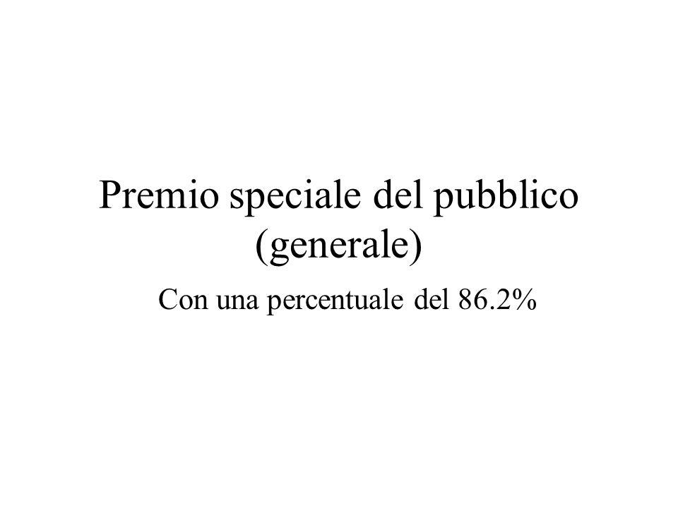Premio speciale del pubblico (generale) Con una percentuale del 86.2%