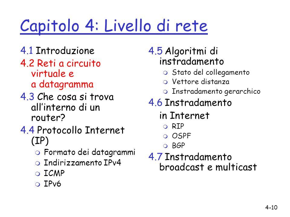 4-10 Capitolo 4: Livello di rete 4.1 Introduzione 4.2 Reti a circuito virtuale e a datagramma 4.3 Che cosa si trova allinterno di un router? 4.4 Proto