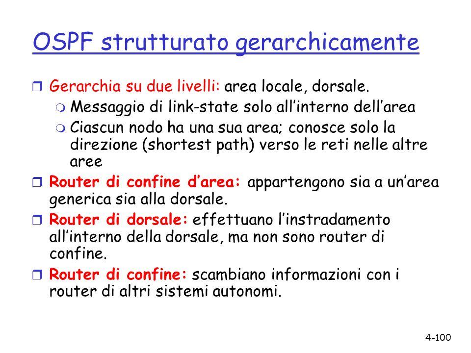 4-100 OSPF strutturato gerarchicamente r Gerarchia su due livelli: area locale, dorsale. m Messaggio di link-state solo allinterno dellarea m Ciascun