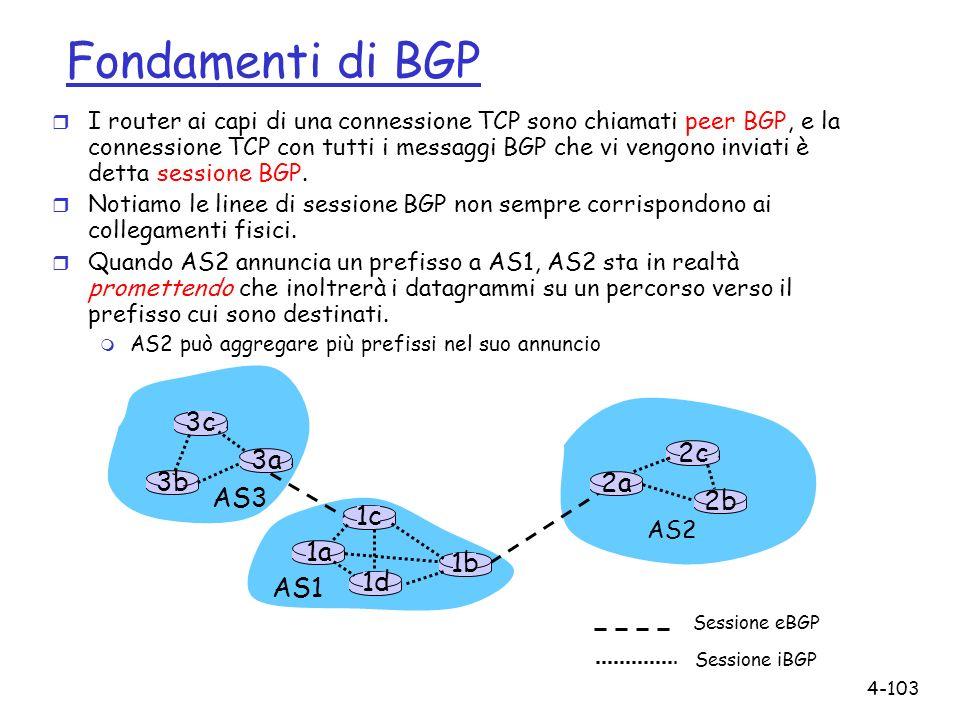 4-103 Fondamenti di BGP r I router ai capi di una connessione TCP sono chiamati peer BGP, e la connessione TCP con tutti i messaggi BGP che vi vengono