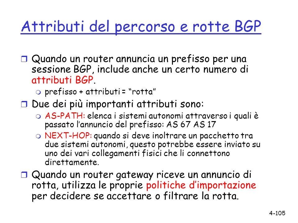 4-105 Attributi del percorso e rotte BGP r Quando un router annuncia un prefisso per una sessione BGP, include anche un certo numero di attributi BGP.
