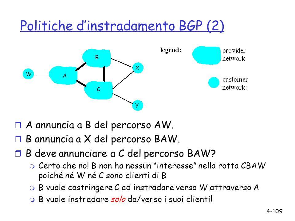 4-109 Politiche dinstradamento BGP (2) r A annuncia a B del percorso AW. r B annuncia a X del percorso BAW. r B deve annunciare a C del percorso BAW?