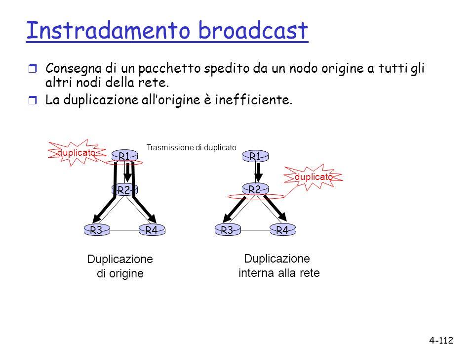 4-112 R1 R2 R3R4 Duplicazione di origine R1 R2 R3R4 Duplicazione interna alla rete Trasmissione di duplicato duplicato Instradamento broadcast r Conse