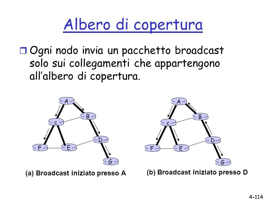 4-114 A B G D E c F A B G D E c F (a) Broadcast iniziato presso A (b) Broadcast iniziato presso D Albero di copertura r Ogni nodo invia un pacchetto b