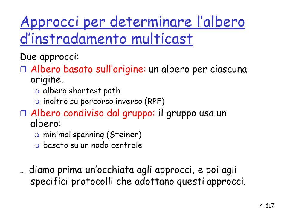 4-117 Approcci per determinare lalbero dinstradamento multicast Due approcci: r Albero basato sullorigine: un albero per ciascuna origine. m albero sh