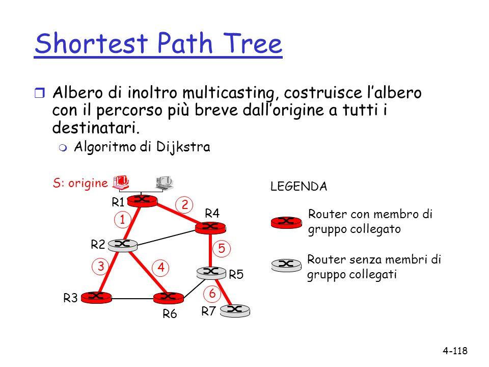 4-118 Shortest Path Tree r Albero di inoltro multicasting, costruisce lalbero con il percorso più breve dallorigine a tutti i destinatari. m Algoritmo