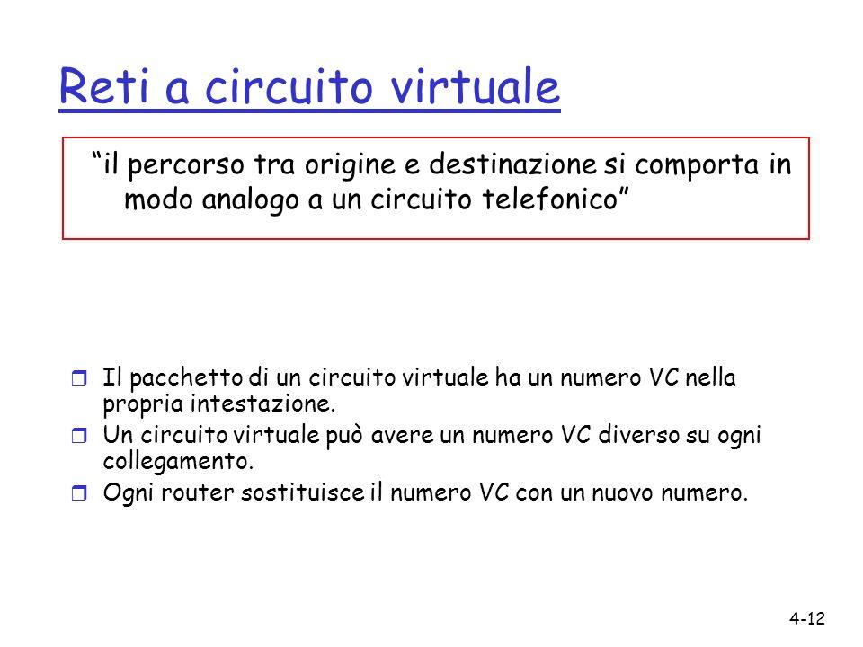 4-12 Reti a circuito virtuale r Il pacchetto di un circuito virtuale ha un numero VC nella propria intestazione. r Un circuito virtuale può avere un n