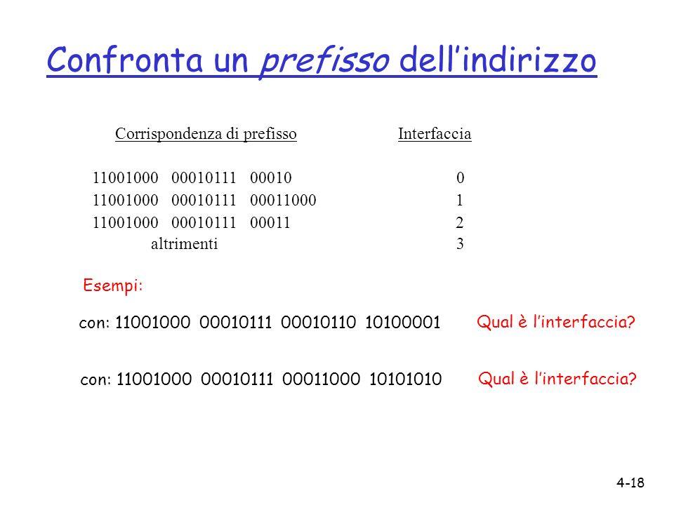 4-18 Confronta un prefisso dellindirizzo Corrispondenza di prefisso Interfaccia 11001000 00010111 00010 0 11001000 00010111 00011000 1 11001000 000101