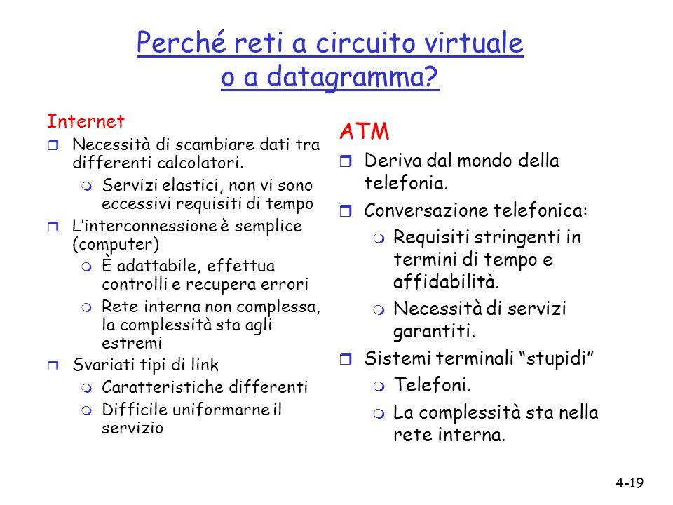 4-19 Perché reti a circuito virtuale o a datagramma? Internet r Necessità di scambiare dati tra differenti calcolatori. m Servizi elastici, non vi son
