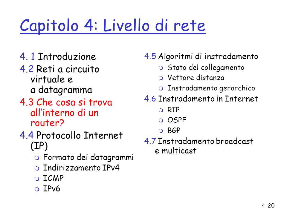 4-20 Capitolo 4: Livello di rete 4. 1 Introduzione 4.2 Reti a circuito virtuale e a datagramma 4.3 Che cosa si trova allinterno di un router? 4.4 Prot