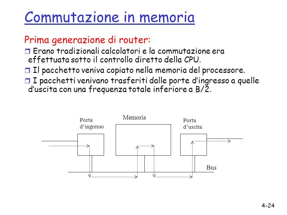 4-24 Commutazione in memoria Prima generazione di router: r Erano tradizionali calcolatori e la commutazione era effettuata sotto il controllo diretto