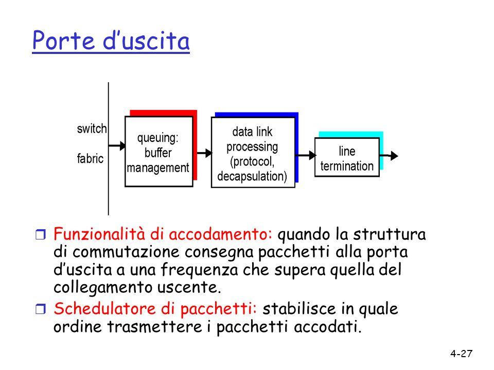 4-27 Porte duscita r Funzionalità di accodamento: quando la struttura di commutazione consegna pacchetti alla porta duscita a una frequenza che supera