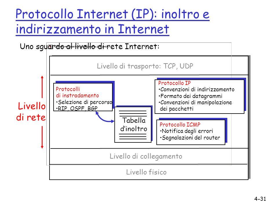 4-31 Protocollo Internet (IP): inoltro e indirizzamento in Internet Tabella dinoltro Uno sguardo al livello di rete Internet: Protocolli di instradame