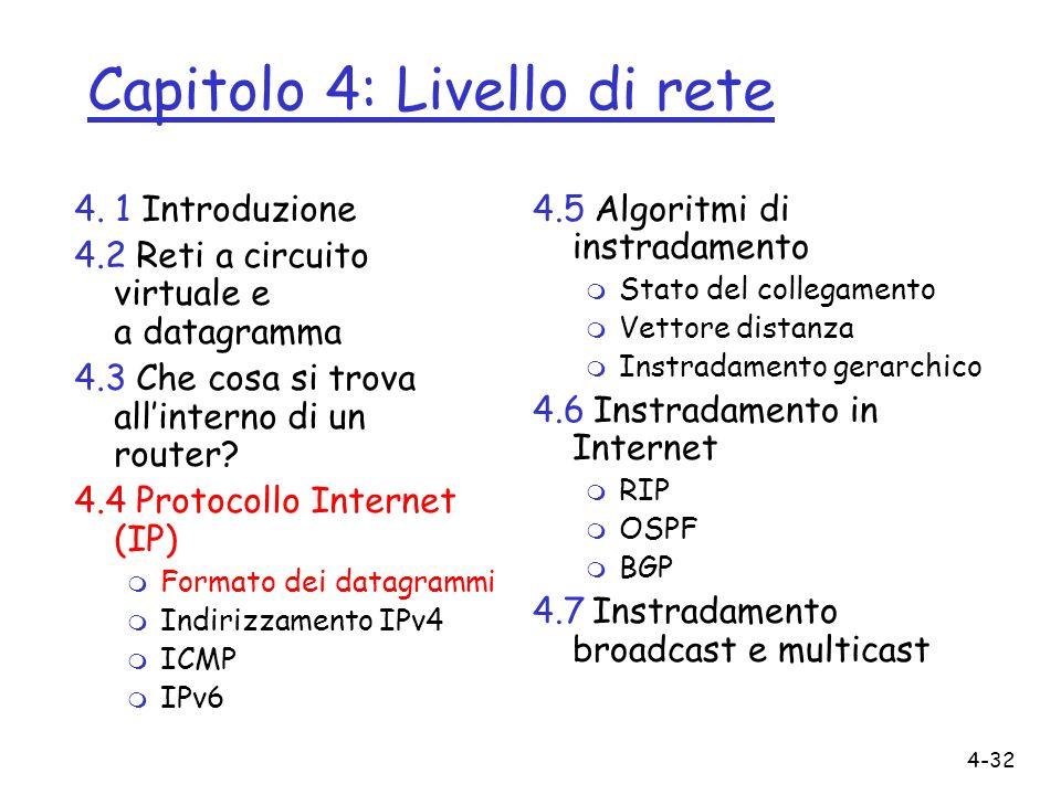 4-32 Capitolo 4: Livello di rete 4. 1 Introduzione 4.2 Reti a circuito virtuale e a datagramma 4.3 Che cosa si trova allinterno di un router? 4.4 Prot