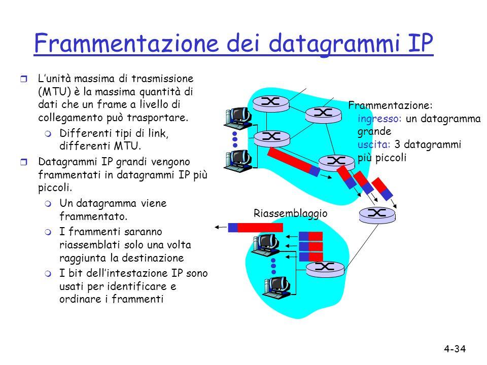 4-34 Frammentazione dei datagrammi IP r Lunità massima di trasmissione (MTU) è la massima quantità di dati che un frame a livello di collegamento può