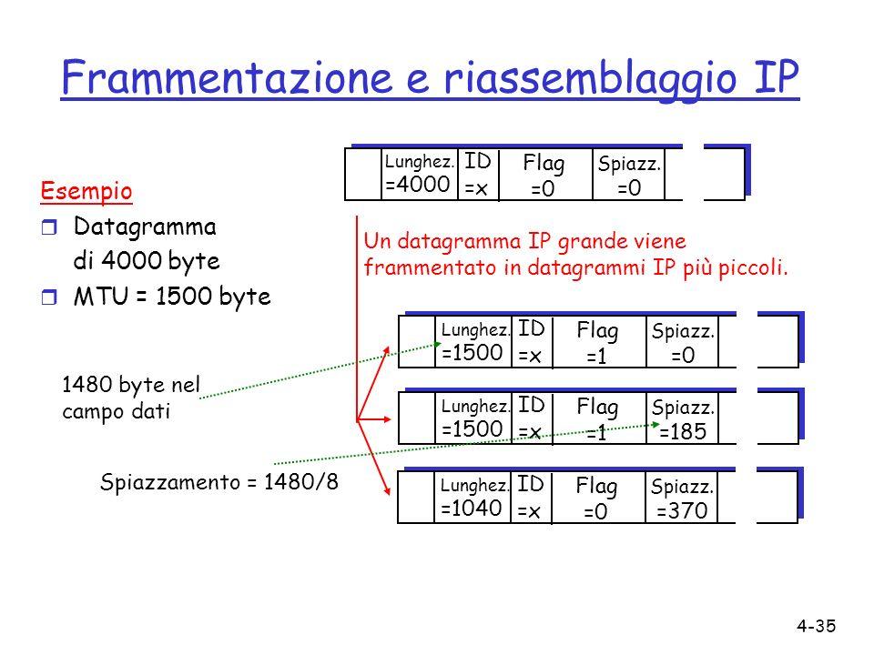 4-35 Frammentazione e riassemblaggio IP ID =x Spiazz. =0 Flag =0 Lunghez. =4000 ID =x Spiazz. =0 Flag =1 Lunghez. =1500 ID =x Spiazz. =185 Flag =1 Lun