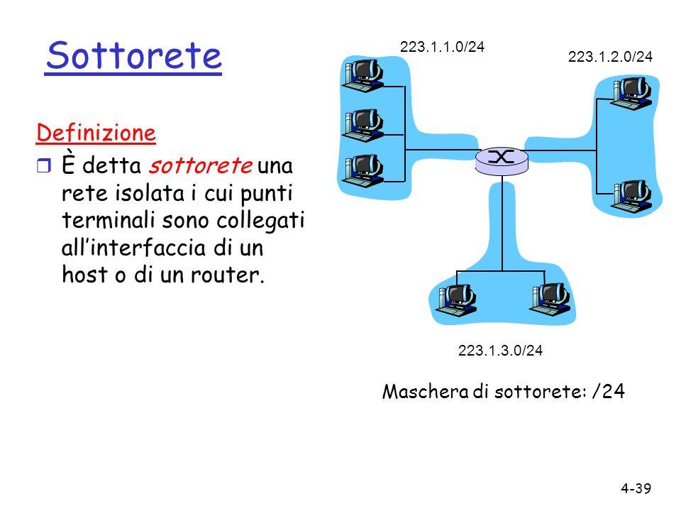 4-39 Sottorete 223.1.1.0/24 223.1.2.0/24 223.1.3.0/24 Definizione r È detta sottorete una rete isolata i cui punti terminali sono collegati allinterfa