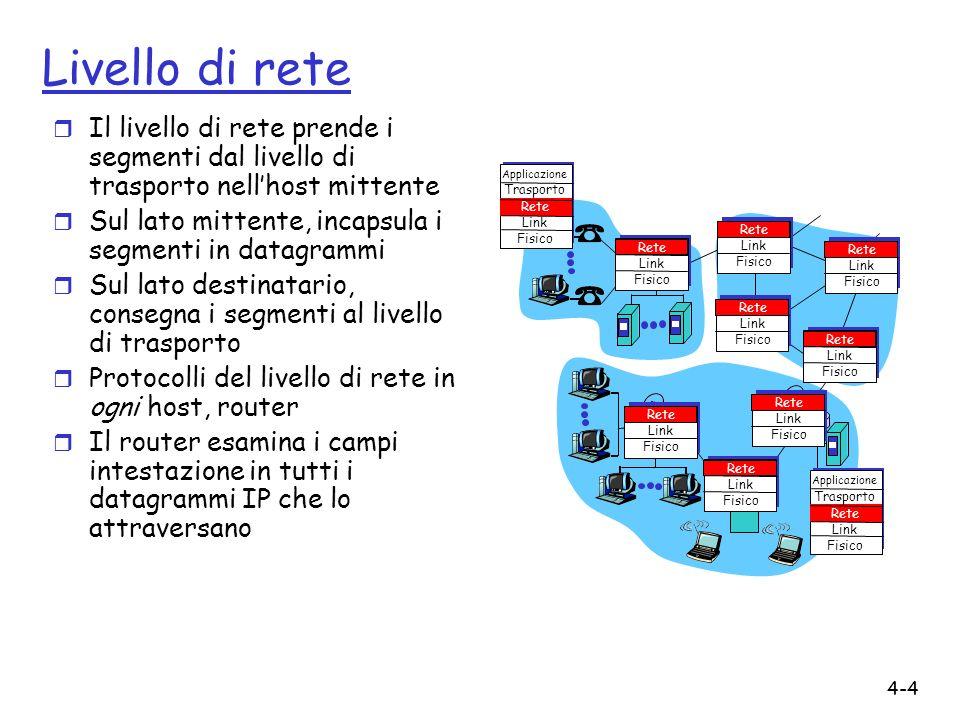 4-4 Livello di rete r Il livello di rete prende i segmenti dal livello di trasporto nellhost mittente r Sul lato mittente, incapsula i segmenti in dat